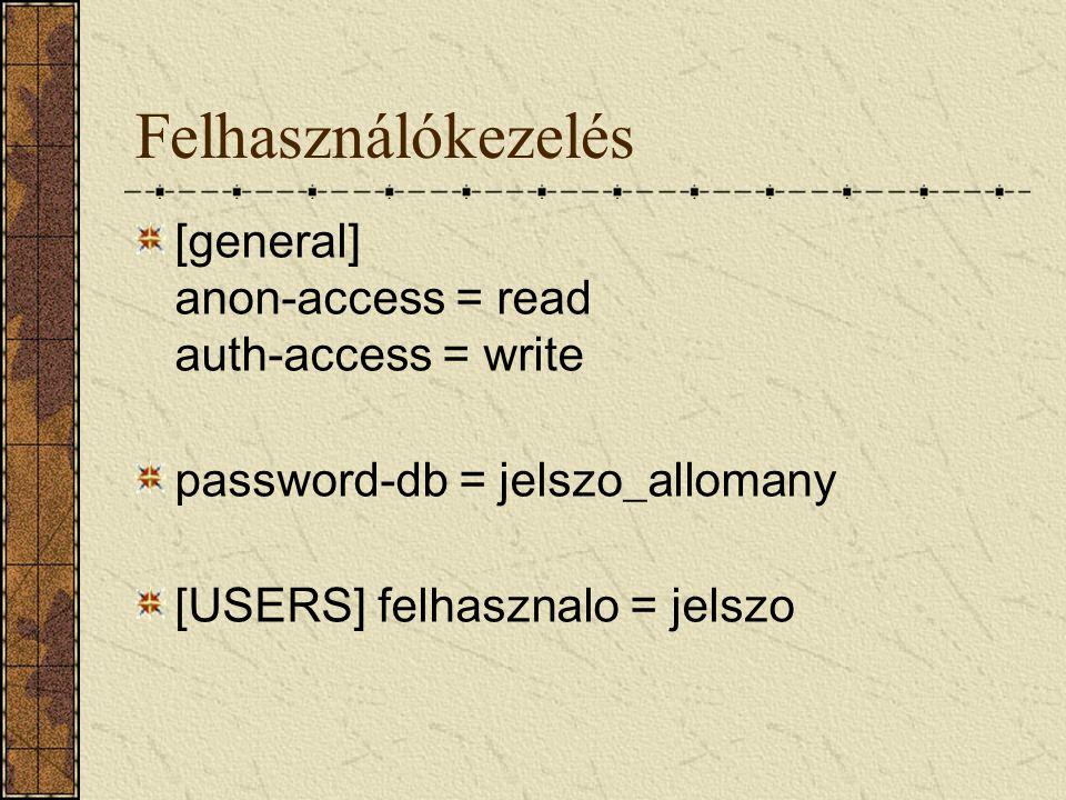 Felhasználókezelés [general] anon-access = read auth-access = write